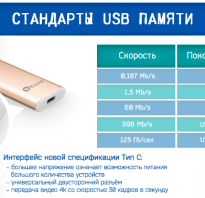 USB флешка с радиолампой и светодиодом